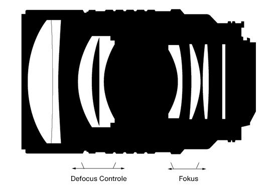 1935_af-dc-nikkor-135mm-f2d_construction-label